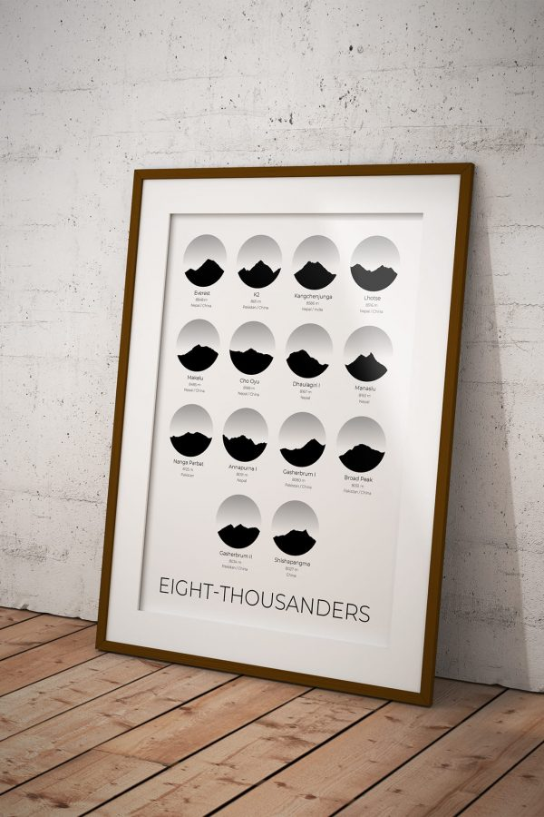 Eight-Thousanders silhouette art print in a picture frame