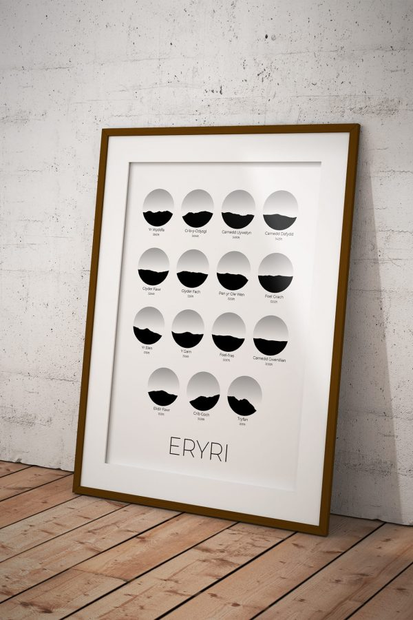 Eryri art print in a picture frame