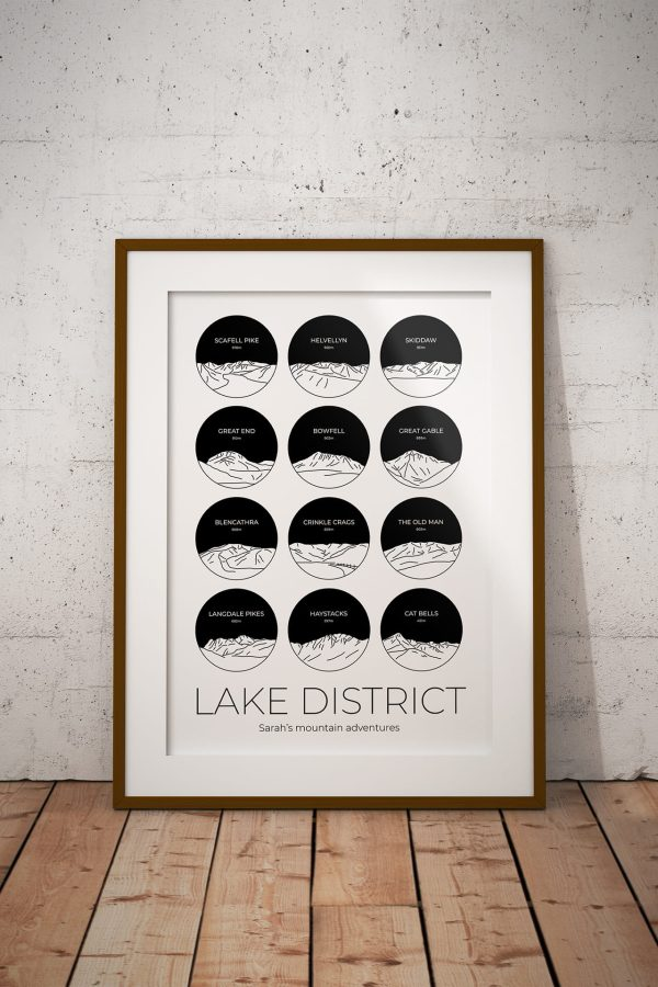 Lake District Collage Personalised Print Example