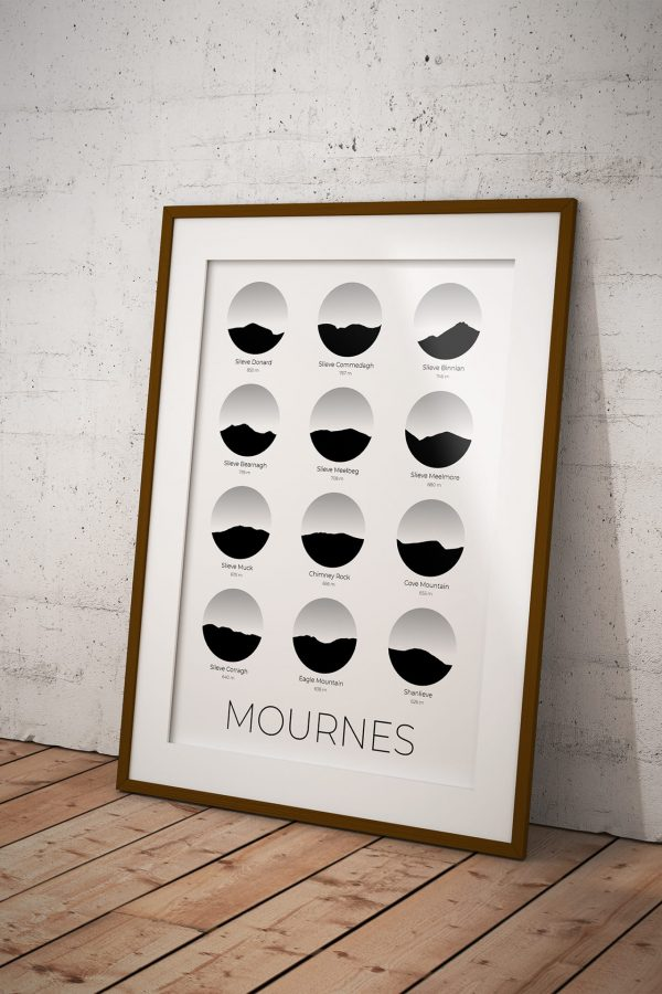 Mourne Mountains art print in a picture frame