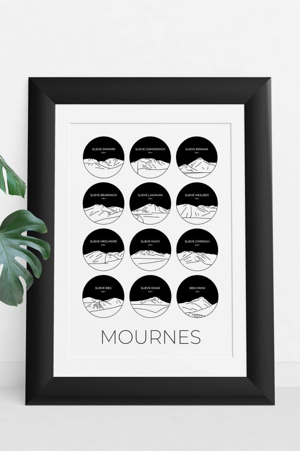 Mourne Mountains collage art print in a picture frame