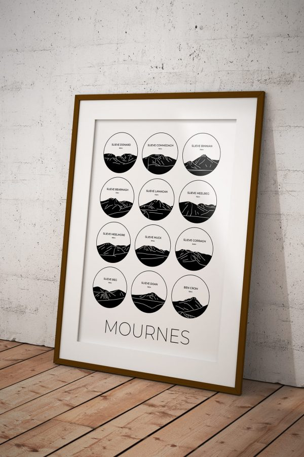 Mourne Mountains light collage art print in a picture frame