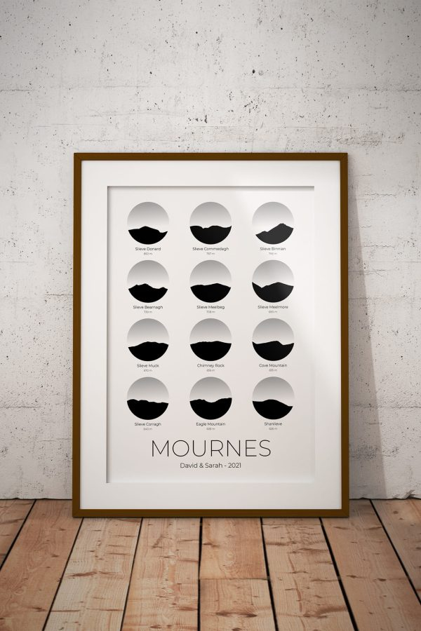 Mourne Mountains Personalised Print Example