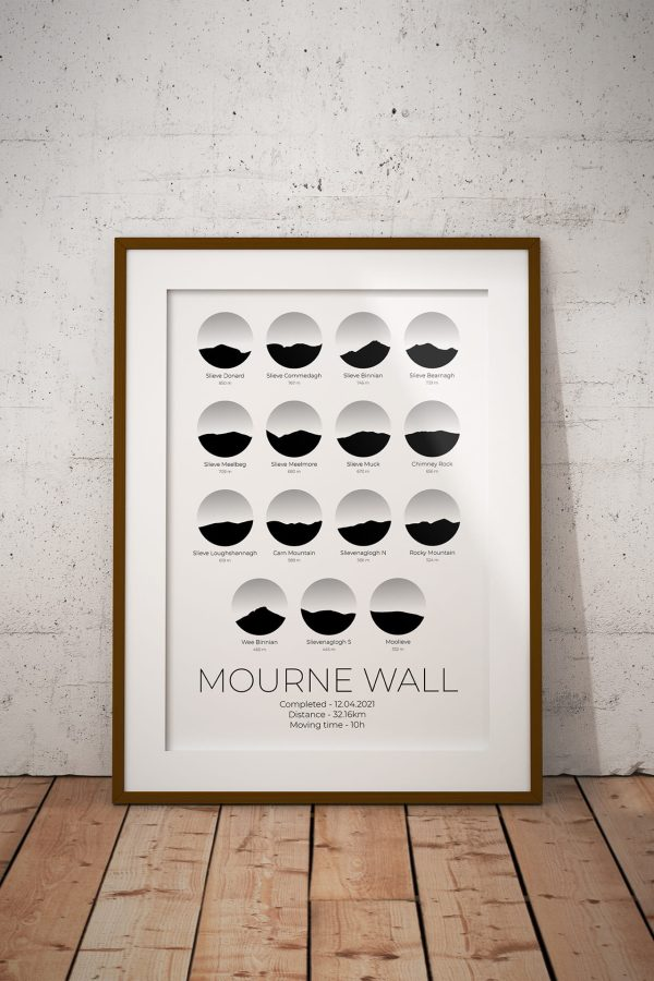 Mourne Wall Challenge Personalised Print Example