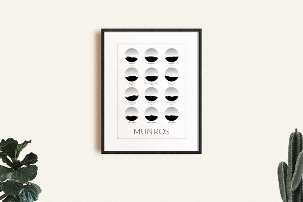 Munros art print in a picture frame