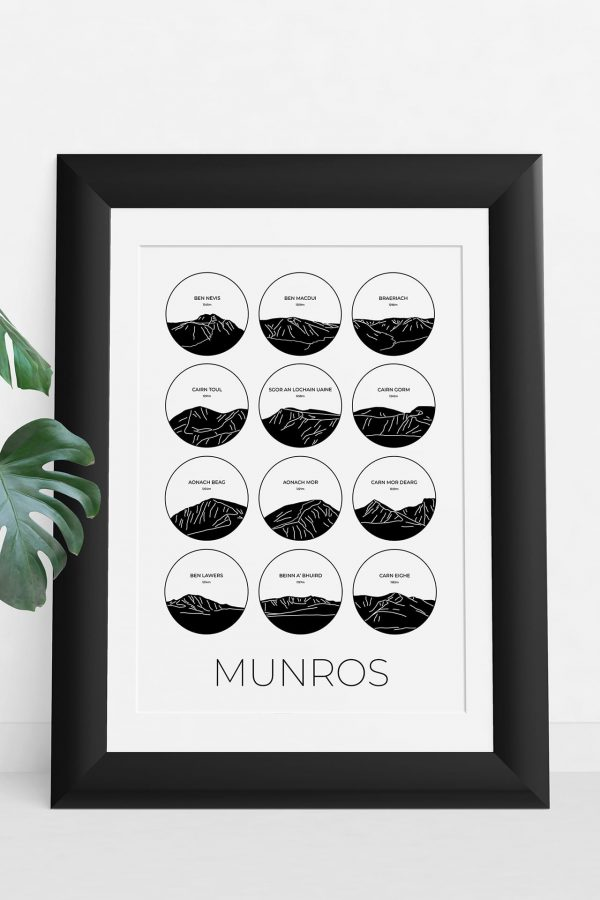 Munros collage light art print in a picture frame