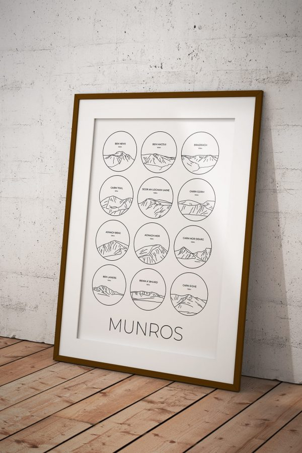 Munros collage line art print in a picture frame
