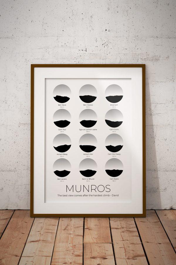 Munros Personalised Print Example