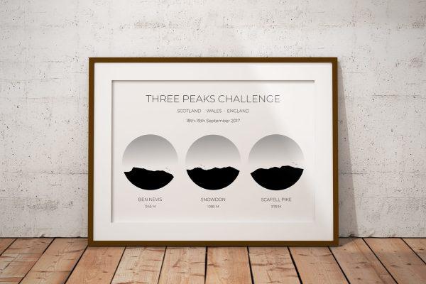 National Three Peaks Challenge Circle Personalised Print Example