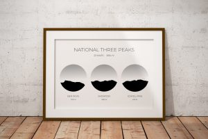 National Three Peaks Silhouette Art Print in a picture frame