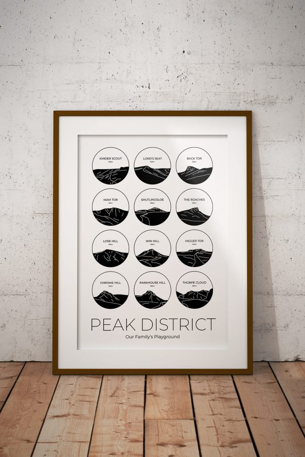 Peak District Collage Light Personalised Print Example