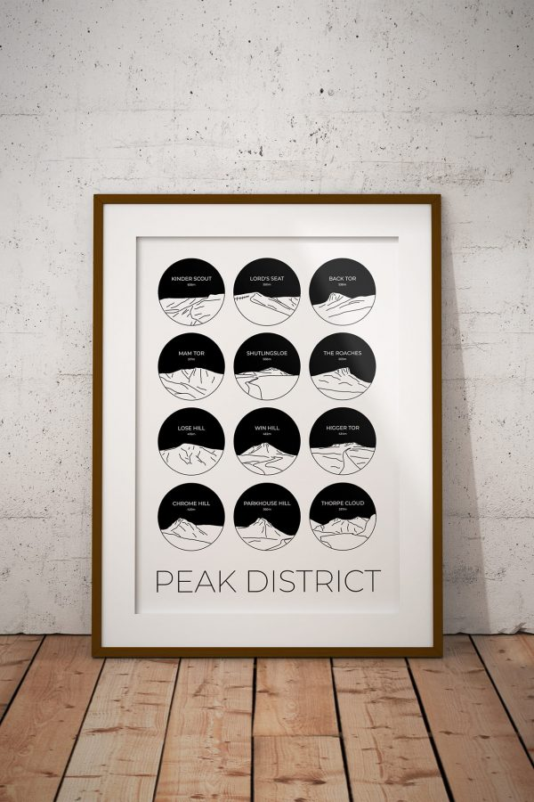 Peak District collage art print in a picture frame