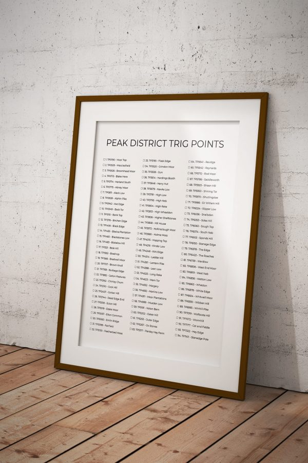 Peak District Trig Points Checklist art print in a picture frame