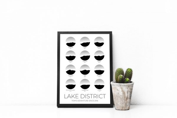 Personalised Lake District art print in a picture frame