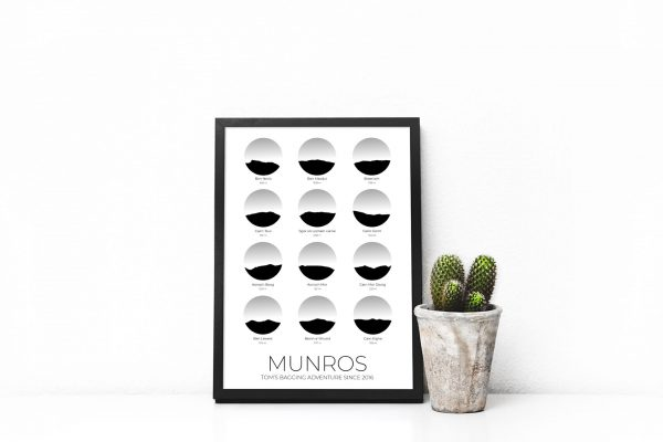 Personalised Munros art print in a picture frame