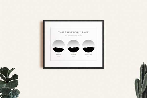 Personalised National Three Peaks Challenge art print in a picture frame