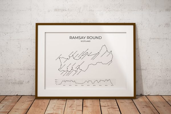 Ramsay Round art print in a picture frame