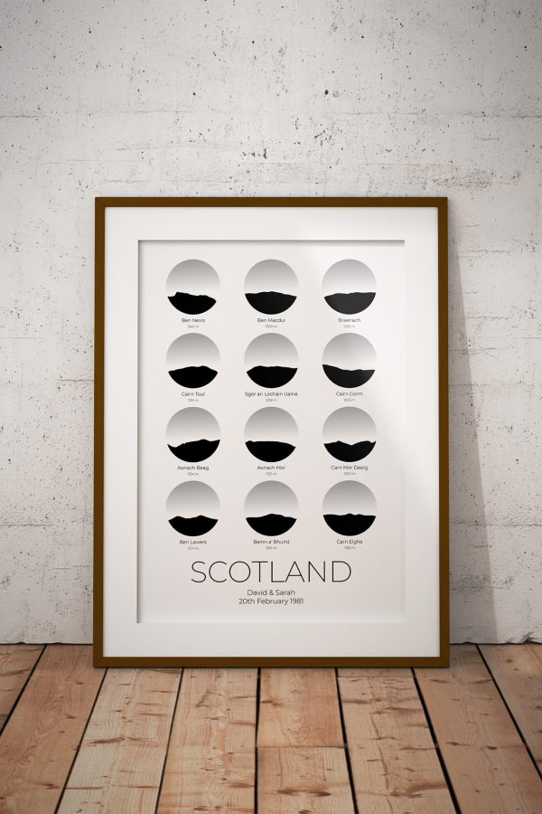 Scotland Circles Personalised Print Example
