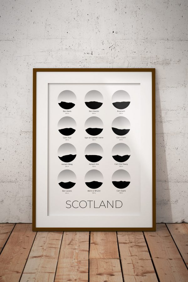 Scottish Mountains art print in a picture frame