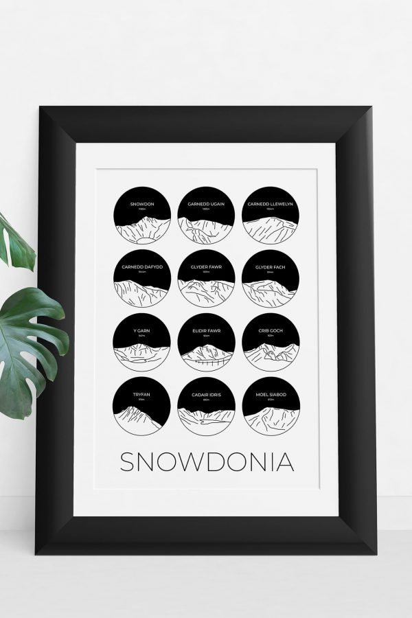 Snowdonia collage art print in a picture frame
