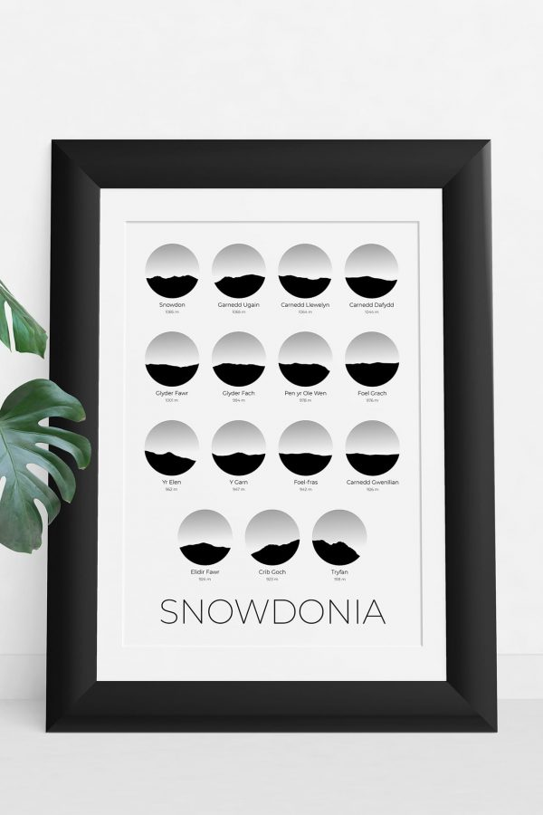 Snowdonia Mountains art print in a picture frame