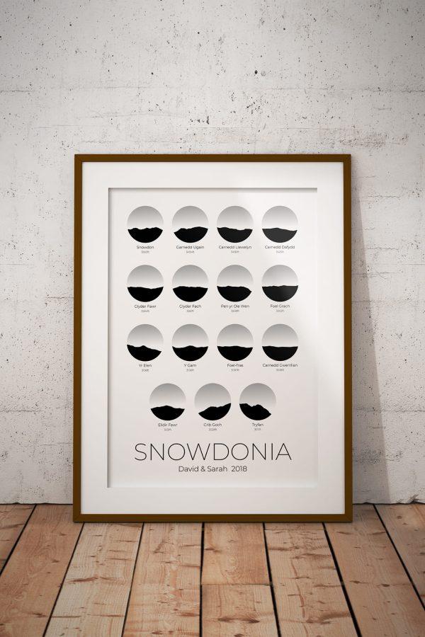 Snowdonia Personalised Print Example