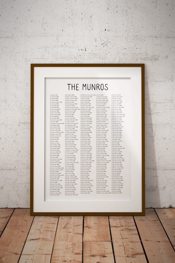 Munros Checklist art print in a picture frame