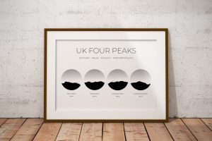 UK Four Peaks art print in a picture frame
