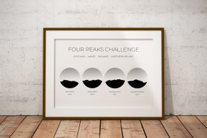 UK Four Peaks Challenge art print in a picture frame