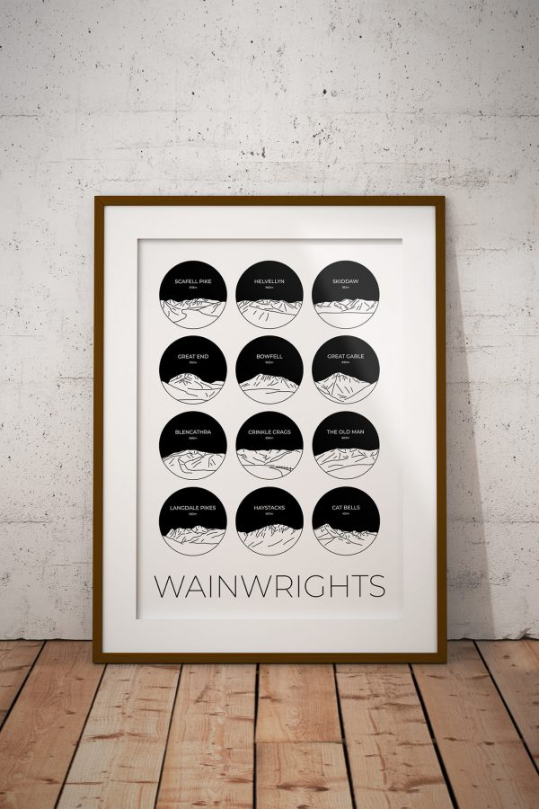 Wainwrights collage art print in a picture frame