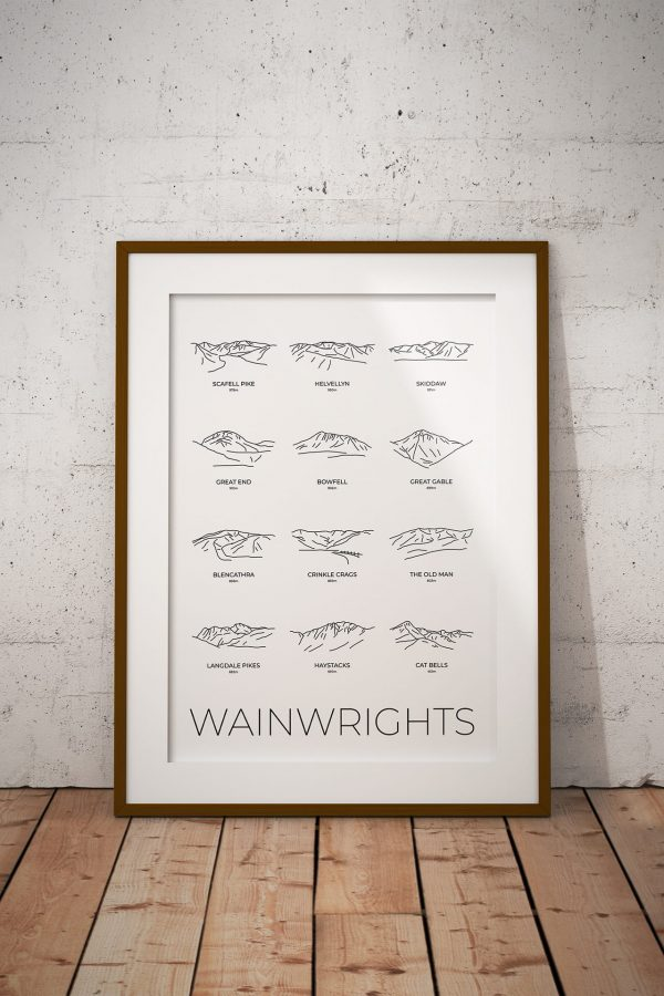 Wainwrights group line art print in a picture frame