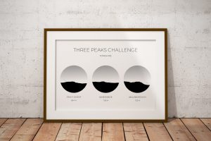 Yorkshire Three Peaks Challenge art print in a picture frame