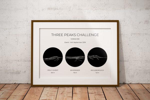 Yorkshire Three Peaks Circle Line Art Personalised Print Example